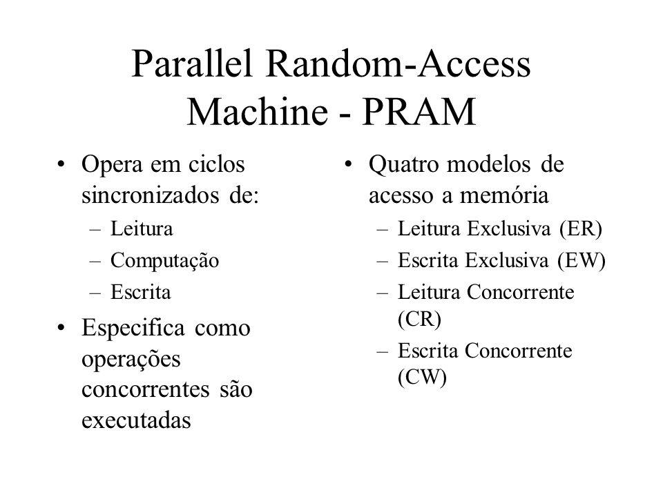 Parallel Random-Access Machine - PRAM Opera em ciclos sincronizados de: –Leitura –Computação –Escrita Especifica como operações concorrentes são executadas Quatro modelos de acesso a memória –Leitura Exclusiva (ER) –Escrita Exclusiva (EW) –Leitura Concorrente (CR) –Escrita Concorrente (CW)