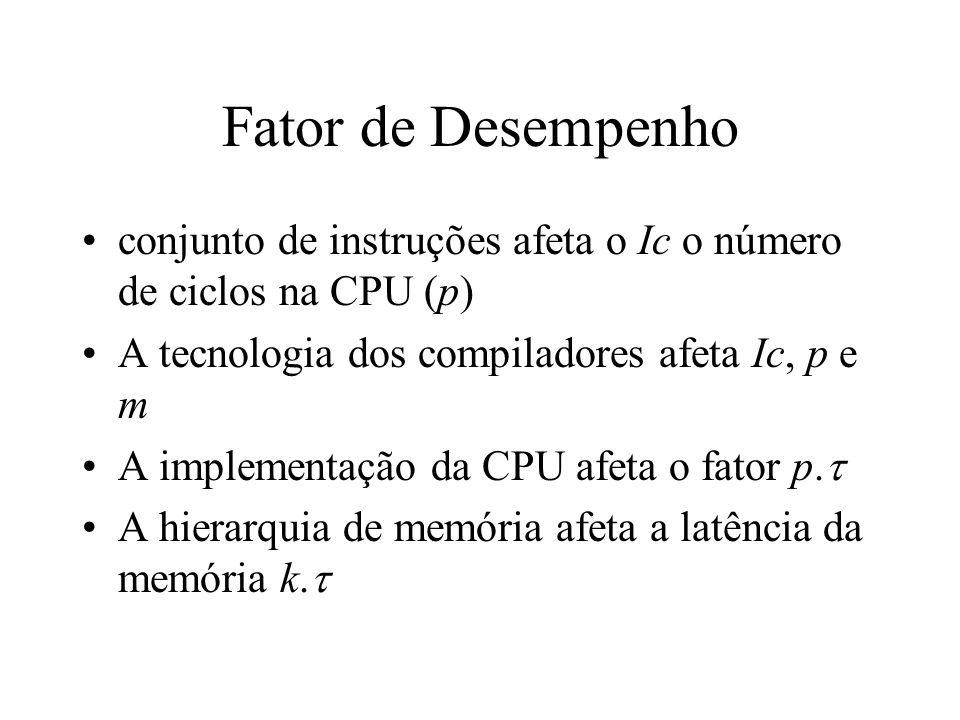Atributos do Sistemas Fatores de Desempenho Ic CPI Médio pmk Comj.