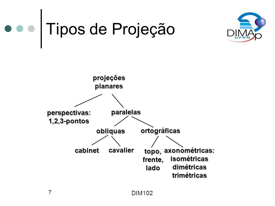DIM102 7 Tipos de Projeção projeções planares perspectivas: 1,2,3-pontos paralelas obliquas ortográficas cabinet cavalier topo, frente, lado axonométr