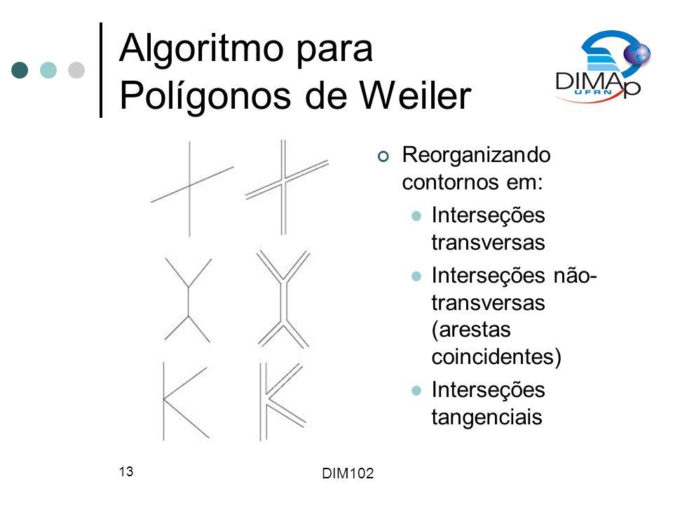 DIM102 13 Algoritmo para Polígonos de Weiler Reorganizando contornos em: Interseções transversas Interseções não- transversas (arestas coincidentes) Interseções tangenciais