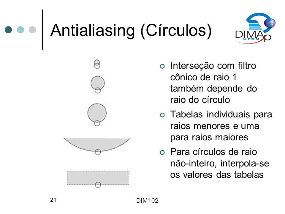 DIM102 21 Antialiasing (Círculos) Interseção com filtro cônico de raio 1 também depende do raio do círculo Tabelas individuais para raios menores e uma para raios maiores Para círculos de raio não-inteiro, interpola-se os valores das tabelas