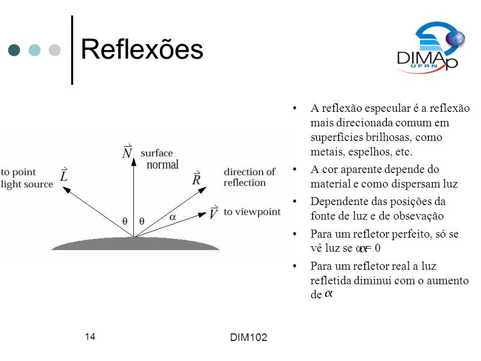DIM102 14 Reflexões A reflexão especular é a reflexão mais direcionada comum em superfícies brilhosas, como metais, espelhos, etc. A cor aparente depe