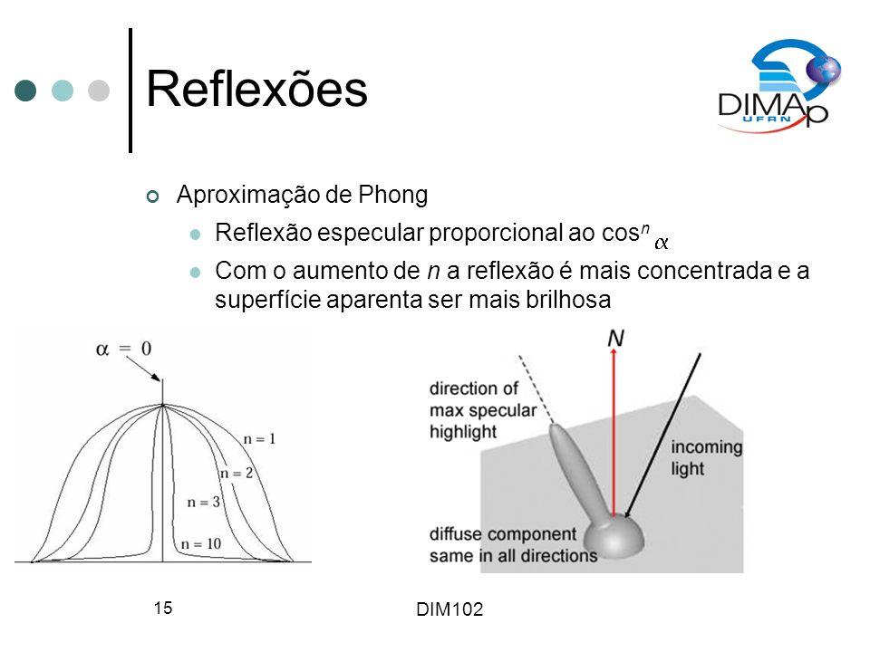 DIM102 15 Reflexões Aproximação de Phong Reflexão especular proporcional ao cos n Com o aumento de n a reflexão é mais concentrada e a superfície aparenta ser mais brilhosa