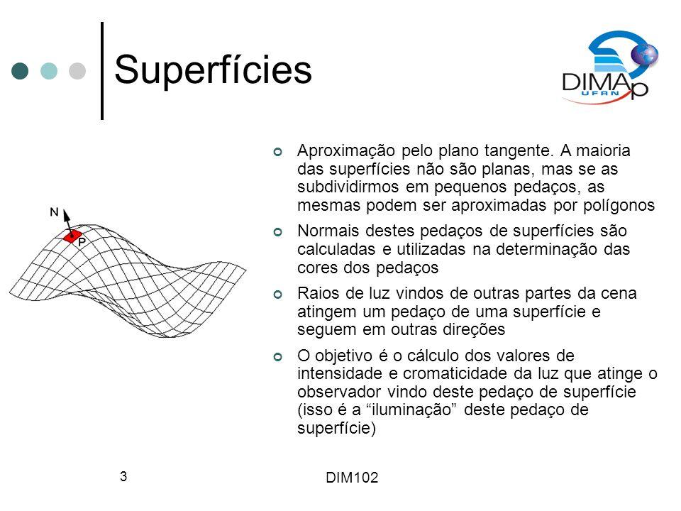 DIM102 3 Superfícies Aproximação pelo plano tangente. A maioria das superfícies não são planas, mas se as subdividirmos em pequenos pedaços, as mesmas