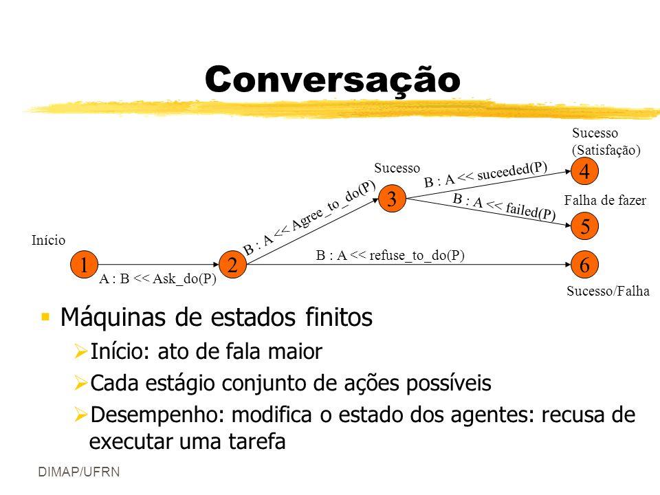 DIMAP/UFRN Conversação Máquinas de estados finitos Início: ato de fala maior Cada estágio conjunto de ações possíveis Desempenho: modifica o estado dos agentes: recusa de executar uma tarefa 12 4 3 6 5 Início A : B << Ask_do(P) B : A << Agree_to_do(P) B : A << refuse_to_do(P) B : A << suceeded(P) B : A << failed(P) Sucesso Sucesso/Falha Sucesso (Satisfação) Falha de fazer