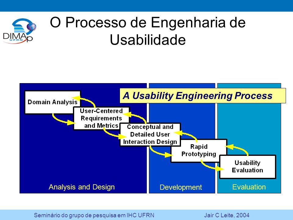 Seminário do grupo de pesquisa em IHC UFRN Jair C Leite, 2004 O Processo de Engenharia de Usabilidade A Usability Engineering Process Analysis and Des