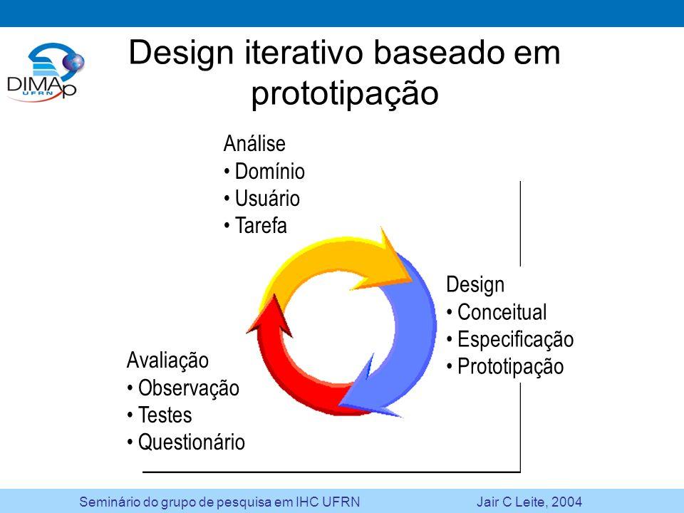 Seminário do grupo de pesquisa em IHC UFRN Jair C Leite, 2004 Design iterativo baseado em prototipação Análise Domínio Usuário Tarefa Design Conceitua