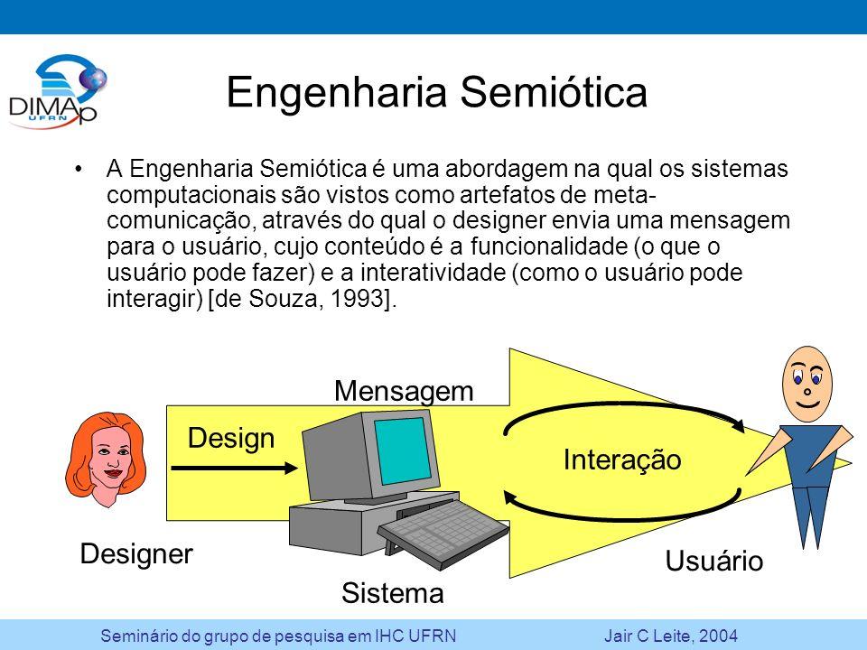 Seminário do grupo de pesquisa em IHC UFRN Jair C Leite, 2004 Design Interação Mensagem Engenharia Semiótica A Engenharia Semiótica é uma abordagem na