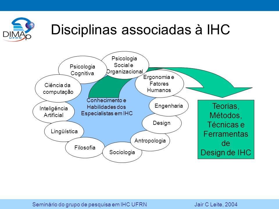 Seminário do grupo de pesquisa em IHC UFRN Jair C Leite, 2004 Conhecimento e Habilidades dos Especialistas em IHC Teorias, Métodos, Técnicas e Ferrame