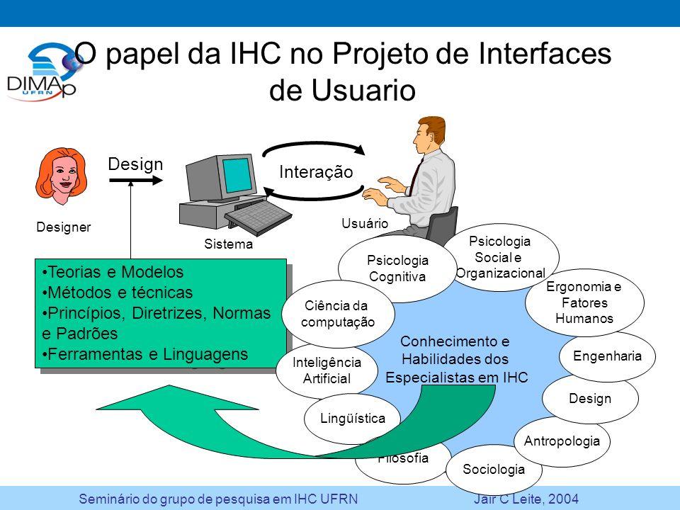 Seminário do grupo de pesquisa em IHC UFRN Jair C Leite, 2004 O papel da IHC no Projeto de Interfaces de Usuario Teorias e Modelos Métodos e técnicas