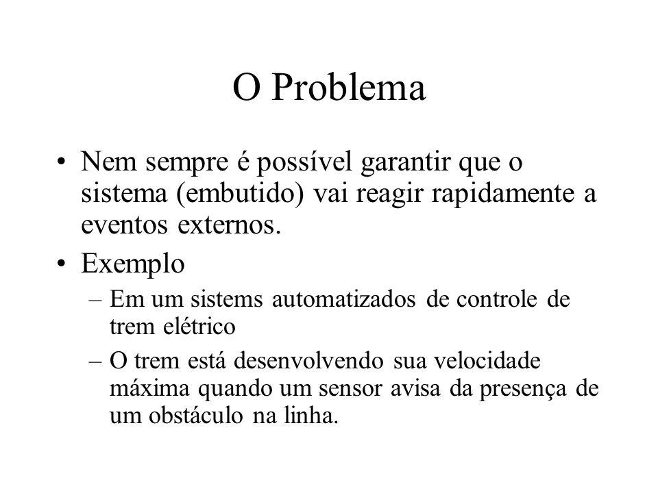 O Problema Nem sempre é possível garantir que o sistema (embutido) vai reagir rapidamente a eventos externos. Exemplo –Em um sistems automatizados de
