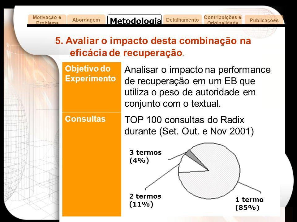 12 Objetivo do Experimento Analisar o impacto na performance de recuperação em um EB que utiliza o peso de autoridade em conjunto com o textual.