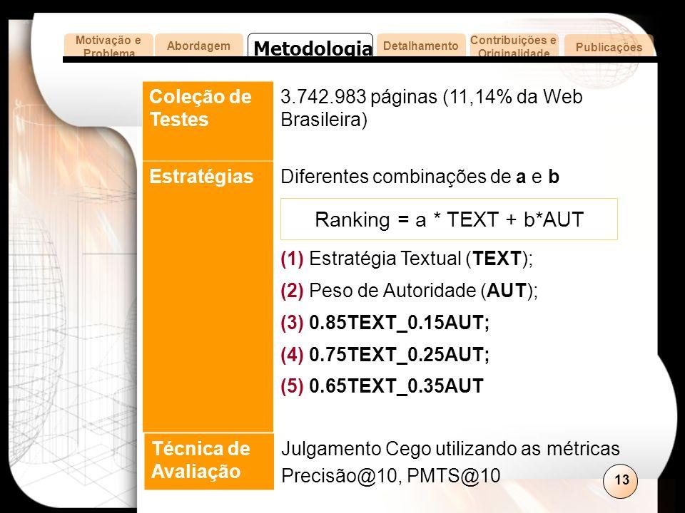 13 Coleção de Testes 3.742.983 páginas (11,14% da Web Brasileira) EstratégiasDiferentes combinações de a e b (1) Estratégia Textual (TEXT); (2) Peso de Autoridade (AUT); (3) 0.85TEXT_0.15AUT; (4) 0.75TEXT_0.25AUT; (5) 0.65TEXT_0.35AUT Ranking = a * TEXT + b*AUT Técnica de Avaliação Julgamento Cego utilizando as métricas Precisão@10, PMTS@10 AbordagemDetalhamento Contribuições e Originalidade Publicações Motivação e Problema Metodologia