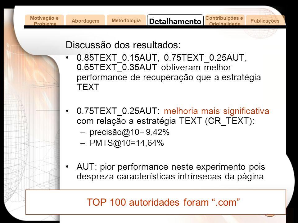 16 Discussão dos resultados: 0.85TEXT_0.15AUT, 0.75TEXT_0.25AUT, 0.65TEXT_0.35AUT obtiveram melhor performance de recuperação que a estratégia TEXT 0.75TEXT_0.25AUT: melhoria mais significativa com relação a estratégia TEXT (CR_TEXT): –precisão@10= 9,42% –PMTS@10=14,64% AUT: pior performance neste experimento pois despreza características intrínsecas da página TOP 100 autoridades foram.com MetodologiaAbordagem Contribuições e Originalidade Publicações Motivação e Problema Detalhamento