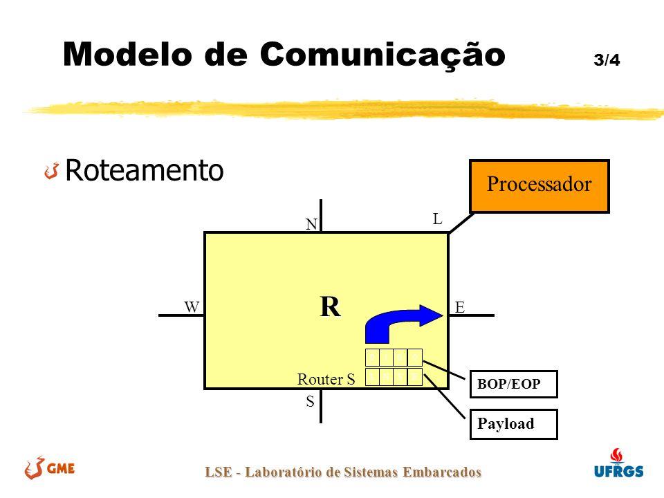 LSE - Laboratório de Sistemas Embarcados R RR RR Processador W N L E S Roteamento Router S 0100 LNSE Payload BOP/EOP Modelo de Comunicação 3/4