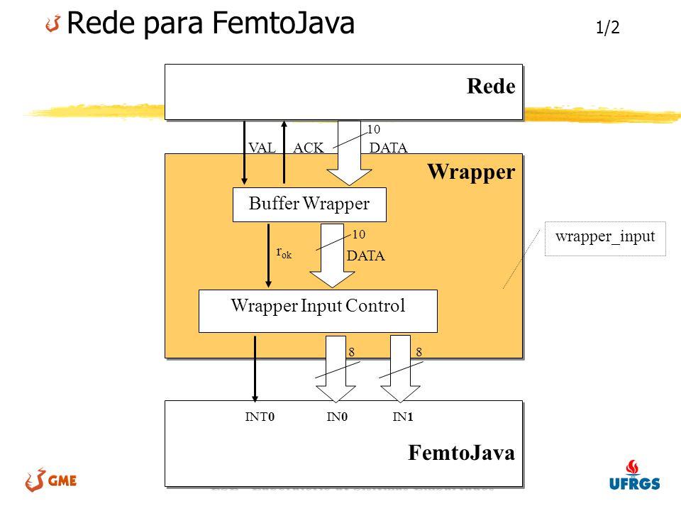 LSE - Laboratório de Sistemas Embarcados Rede para FemtoJava 1/2 FemtoJava Wrapper Rede Wrapper Input Control 10 DATA ACKVAL Buffer Wrapper r ok INT0