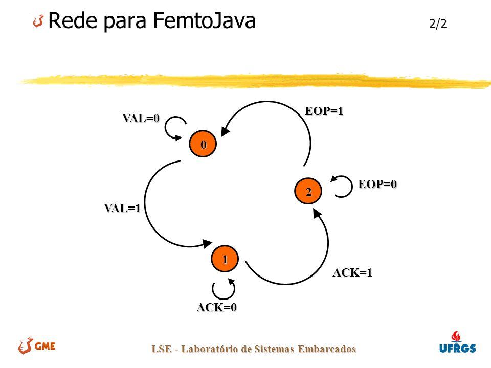 LSE - Laboratório de Sistemas Embarcados Rede para FemtoJava 2/2 0 1 2 EOP=0 ACK=0 VAL=0 VAL=1 ACK=1 EOP=1