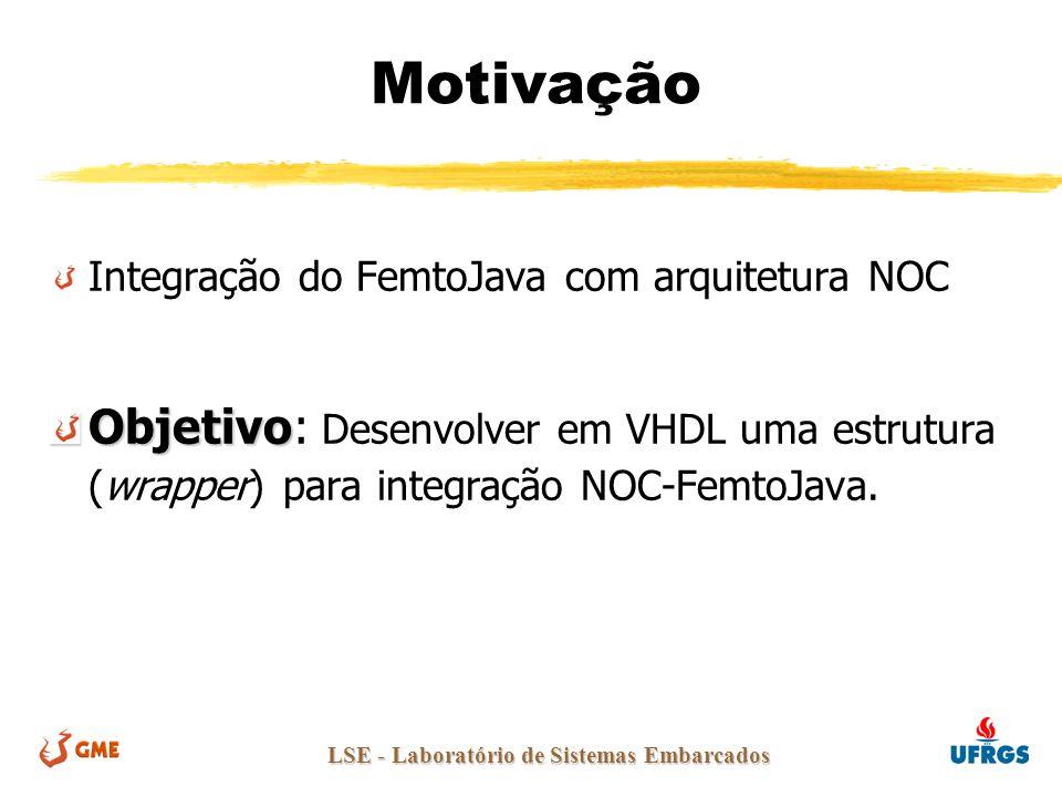 LSE - Laboratório de Sistemas Embarcados Motivação Integração do FemtoJava com arquitetura NOC Objetivo Objetivo: Desenvolver em VHDL uma estrutura (w