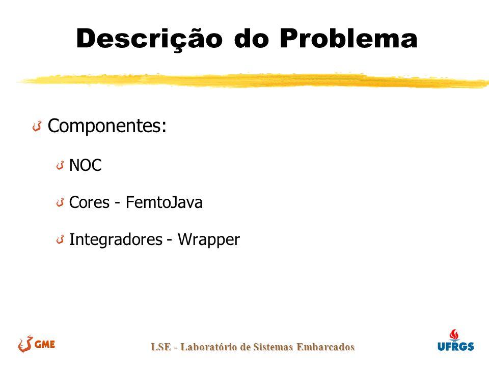 LSE - Laboratório de Sistemas Embarcados Descrição do Problema Componentes: NOC Cores - FemtoJava Integradores - Wrapper