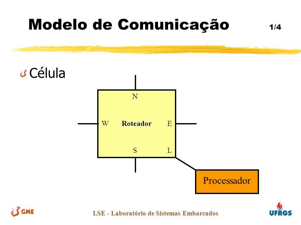 LSE - Laboratório de Sistemas Embarcados Modelo de Comunicação 1/4 Célula N Roteador W RoteadorE SL Processador