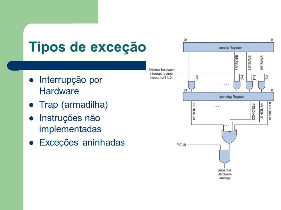 Tipos de exceção Interrupção por Hardware Trap (armadilha) Instruções não implementadas Exceções aninhadas