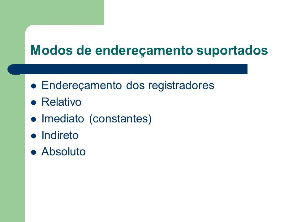 Modos de endereçamento suportados Endereçamento dos registradores Relativo Imediato (constantes) Indireto Absoluto