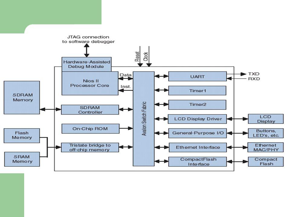 Modos de operação Modo supervisório Modo de usuário Modo debug