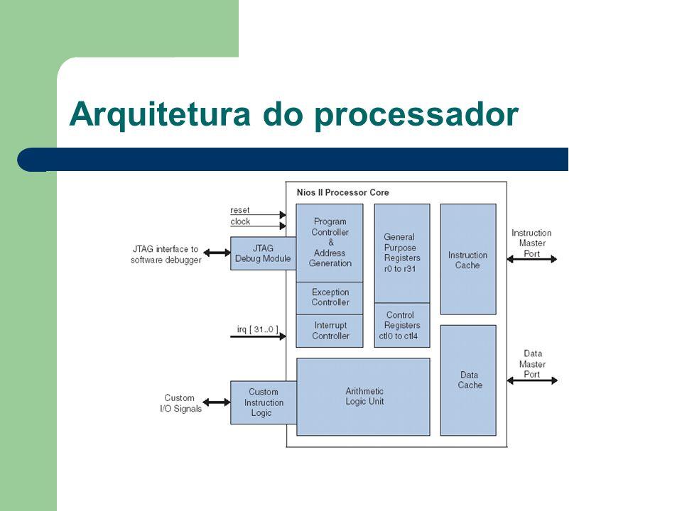 Módulos do core do processador – Implementação em hardware/software Registradores – Supervisão e modos de permissão do usuário ULA – Operações aritméticas, relacionais, lógicas e de deslocamento Instruções personalizadas – Conexão com circuito externo que implemente a instrução