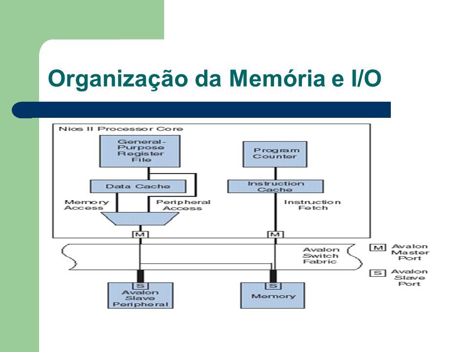Ambiente de Desenvolvimento NIOS II IDE Ferramentas (compilador - incluindo makefile, assember e linker) baseadas nos padrões GNU Simulador do conjunto de instruções Biblioteca para abstração de hardware (periféricos) Pilha TCP/IP e RTOS Exemplos de projeto