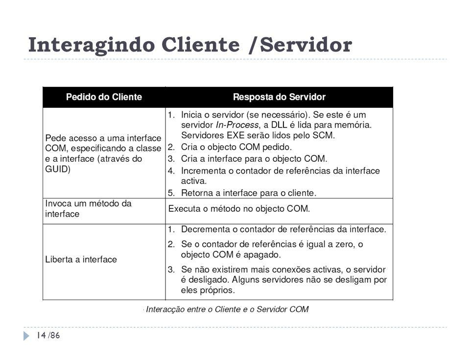 Interagindo Cliente /Servidor 14 14 /86