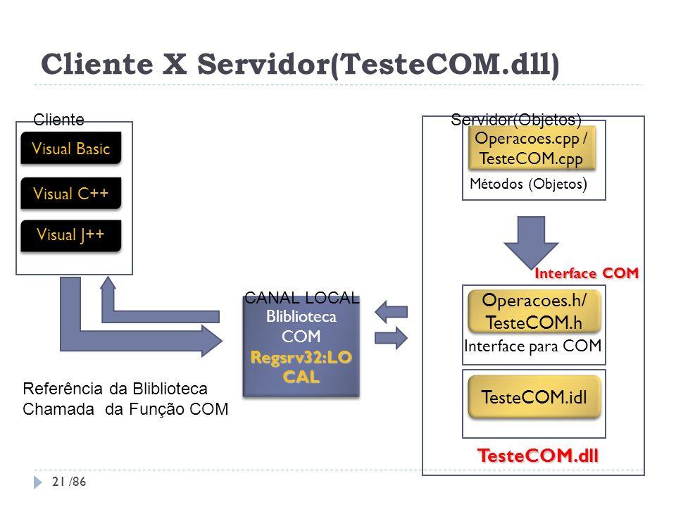 Cliente X Servidor(TesteCOM.dll) Visual Basic Visual C++ Visual J++ Operacoes.cpp / TesteCOM.cpp Operacoes.h/ TesteCOM.h Operacoes.h/ TesteCOM.h Inter