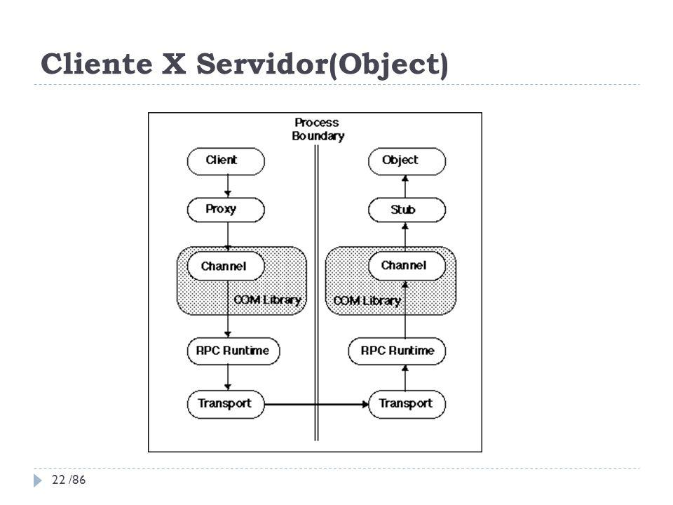 Cliente X Servidor(Object) 22 /86
