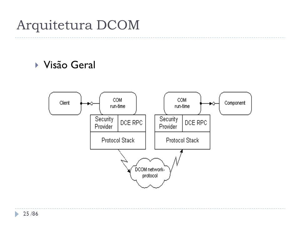 Arquitetura DCOM Visão Geral 25 /86