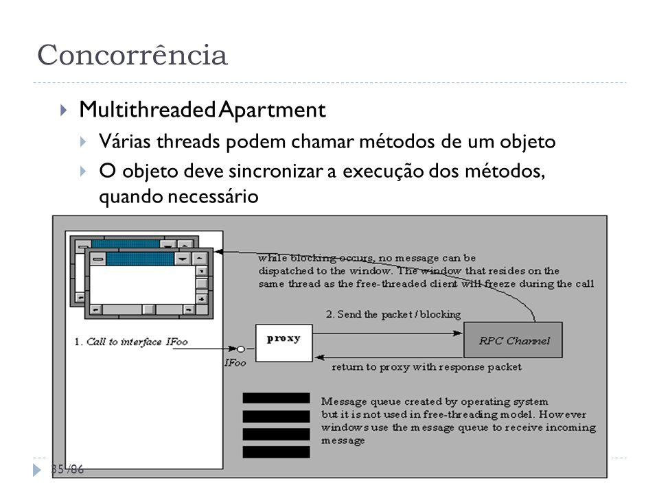 Concorrência Multithreaded Apartment Várias threads podem chamar métodos de um objeto O objeto deve sincronizar a execução dos métodos, quando necessá