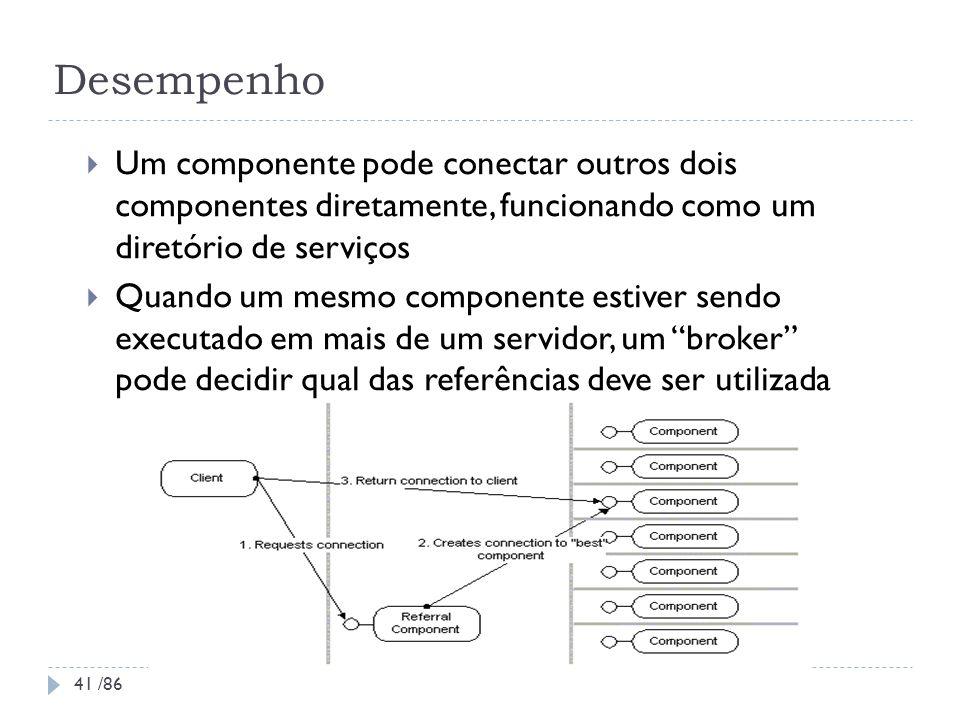 Desempenho Um componente pode conectar outros dois componentes diretamente, funcionando como um diretório de serviços Quando um mesmo componente estiv