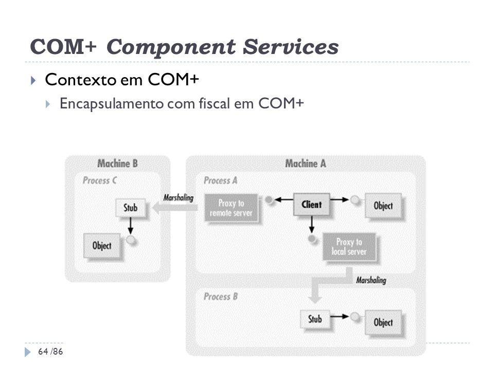 COM+ Component Services Contexto em COM+ Encapsulamento com fiscal em COM+ 64 /86