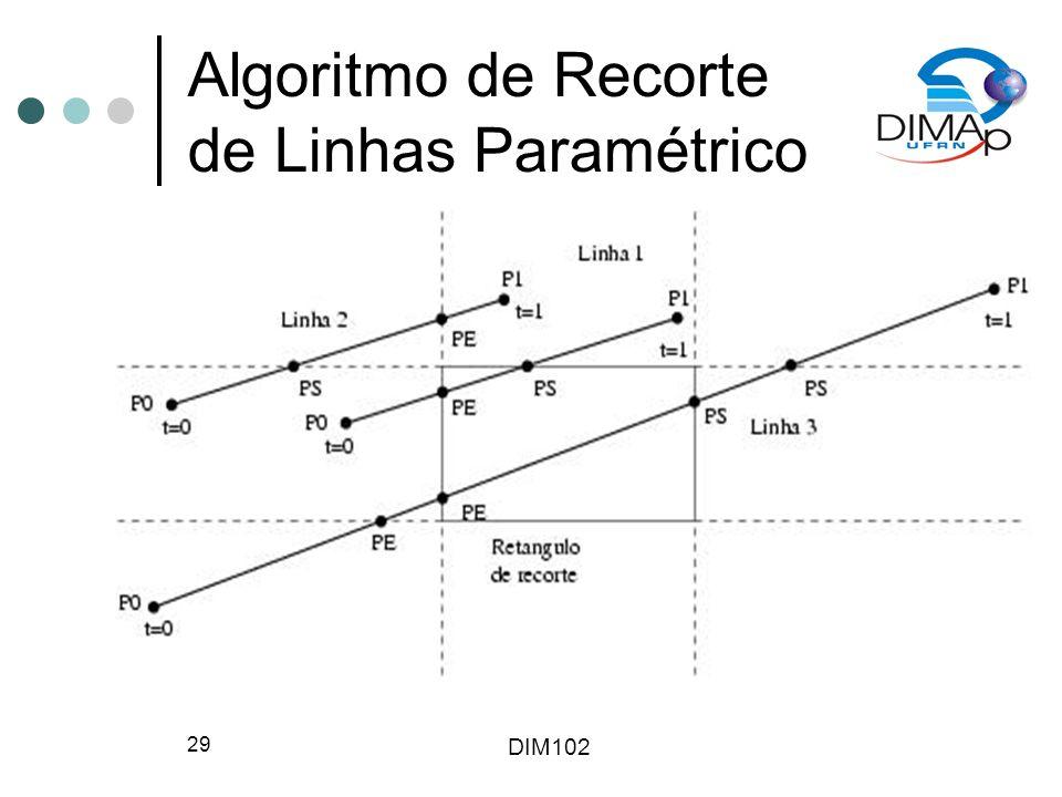 DIM102 29 Algoritmo de Recorte de Linhas Paramétrico