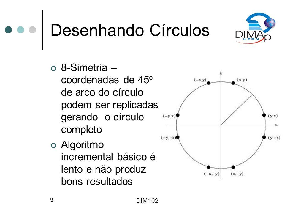DIM102 10 Algoritmo do Ponto Médio Considere apenas o segundo octante do círculo, de x=0 até x=y=R/sqrt(2) F(x,y)=x 2 + y 2 – R 2 é positiva for a do círculo e negativa dentro