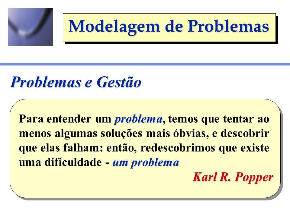 Modelagem de Problemas Problemas e Gestão problema Para entender um problema, temos que tentar ao menos algumas soluções mais óbvias, e descobrir que