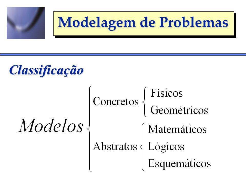 Modelagem de Problemas Classificação
