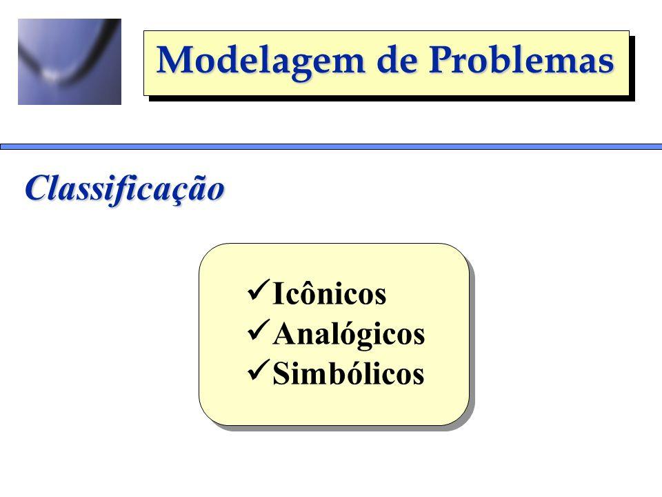 Classificação Icônicos Analógicos Simbólicos