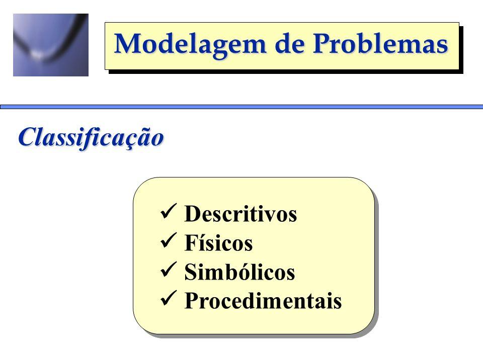 Modelagem de Problemas Classificação Descritivos Físicos Simbólicos Procedimentais