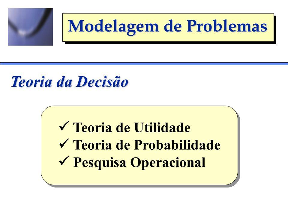 Teoria da Decisão Teoria de Utilidade Teoria de Probabilidade Pesquisa Operacional