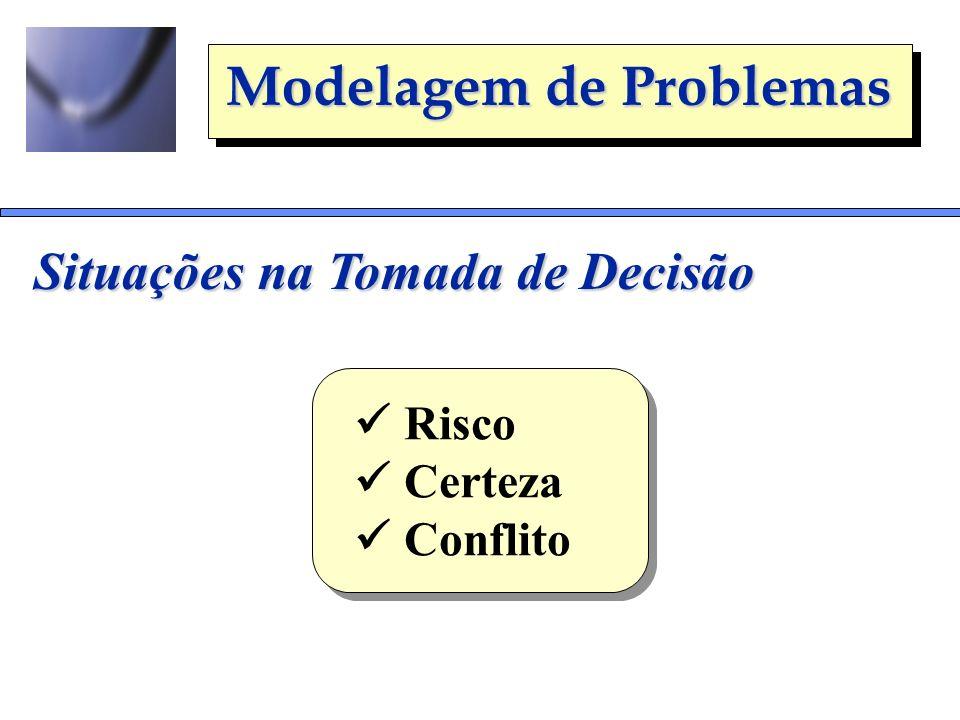 Modelagem de Problemas Situações na Tomada de Decisão Risco Certeza Conflito