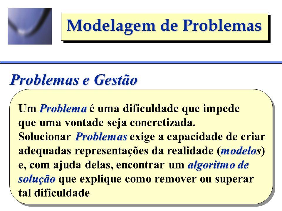 Modelagem de Problemas Problemas e Gestão Problema Um Problema é uma dificuldade que impede que uma vontade seja concretizada. Problemas Solucionar Pr