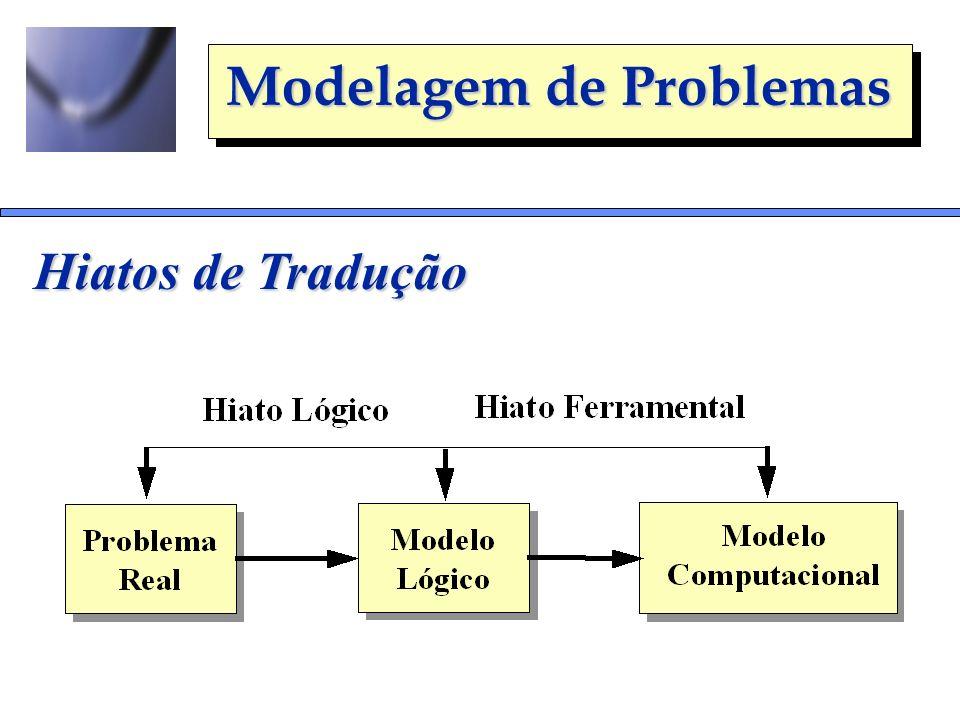 Modelagem de Problemas Hiatos de Tradução