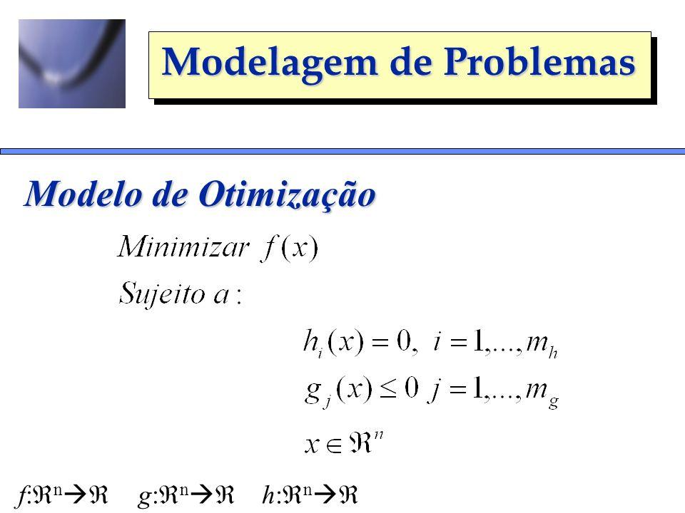 Modelagem de Problemas Modelo de Otimização f: n h: n g: n