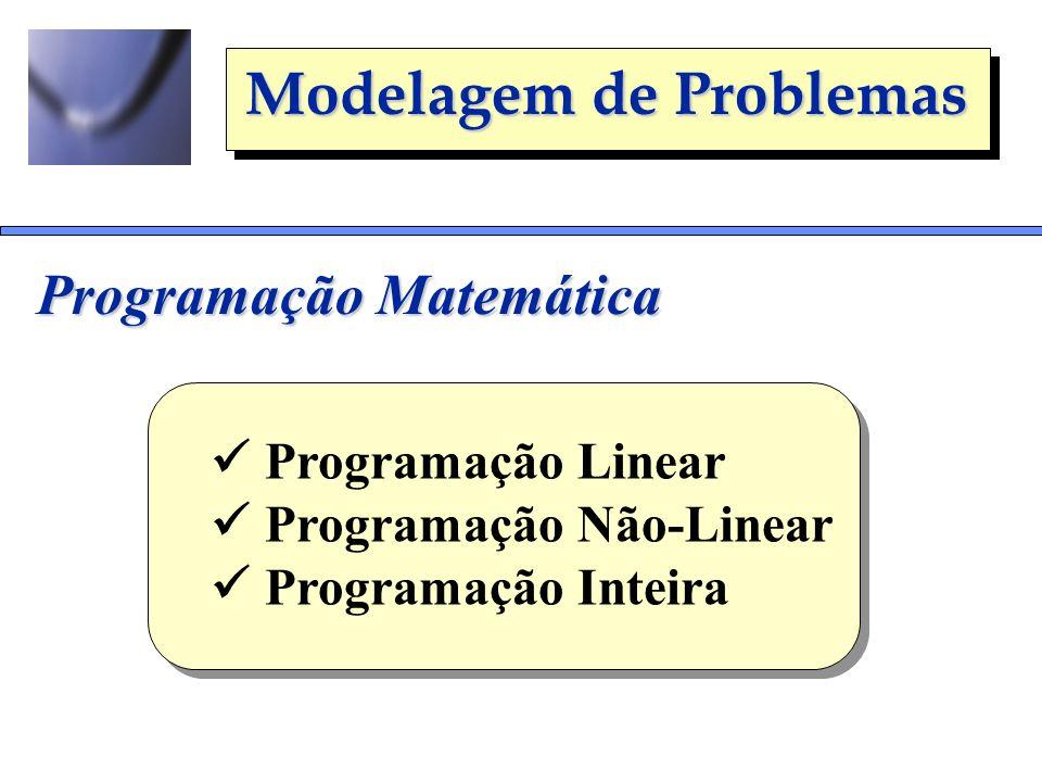 Modelagem de Problemas Programação Matemática Programação Linear Programação Não-Linear Programação Inteira