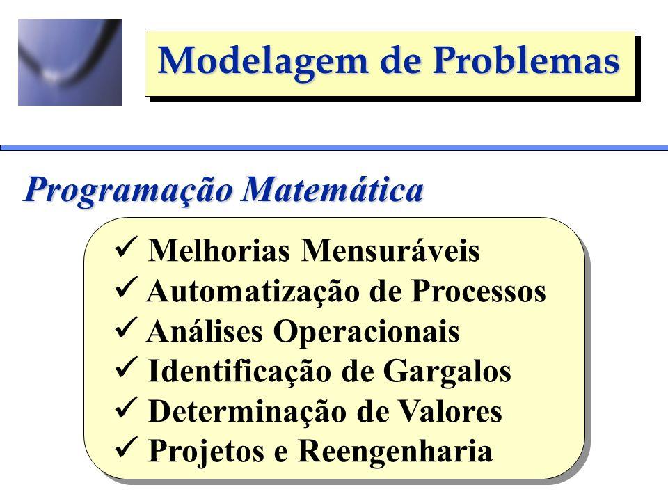 Modelagem de Problemas Programação Matemática Melhorias Mensuráveis Automatização de Processos Análises Operacionais Identificação de Gargalos Determi