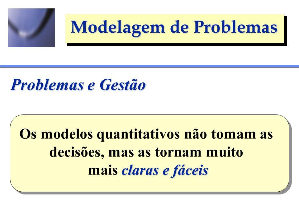 Modelagem de Problemas Problemas e Gestão Os modelos quantitativos não tomam as decisões, mas as tornam muito claras e fáceis mais claras e fáceis